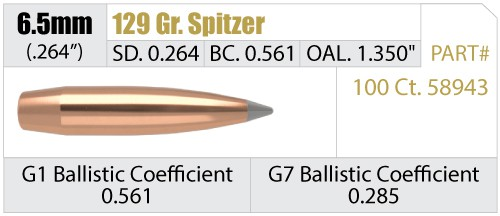Nosler Accubond Long Range 129 grain 6.5mm bullet