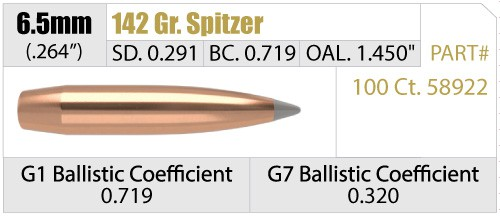 Nosler Accubond Long Range 142 grain 6.5mm